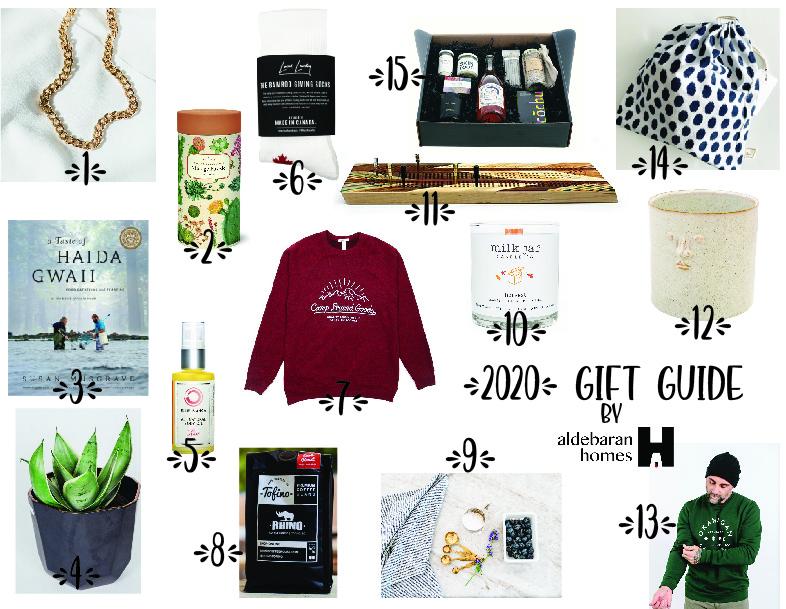 Shop Local Christmas Guide 2020